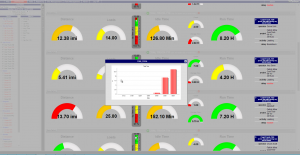 Real Time Dashboard