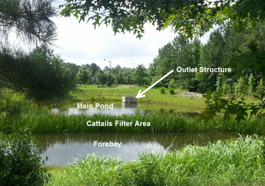 Look for the Carlson Hydrology Detention Pond Design command.
