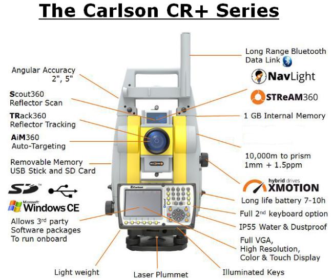 Carlson Software - Carlson Robotic Total Stations